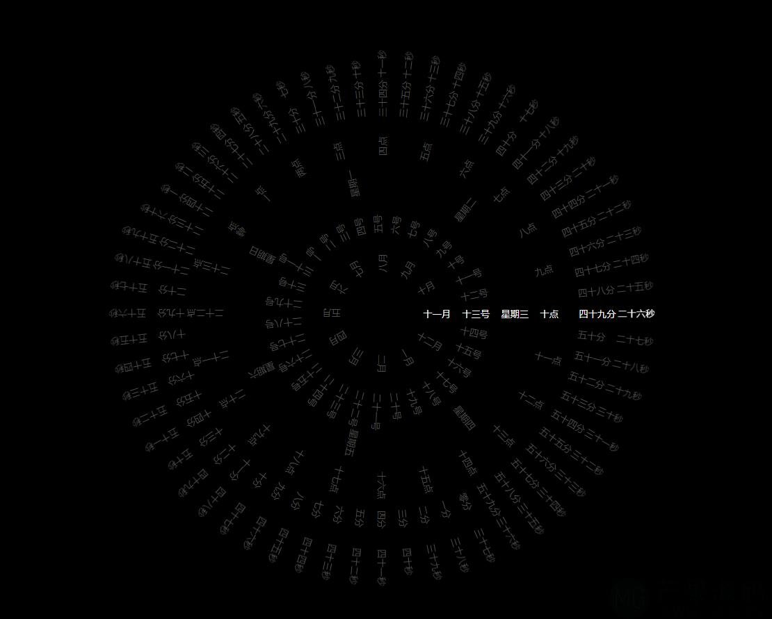 原生抖音罗盘时钟代码分享 罗盘文字时钟软件非常火 文字时钟