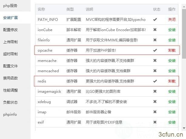 WP教程丨果断为WP开启Redis技术加速网站